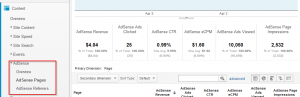 adsense_report_google_analytics
