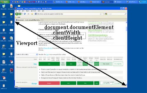 html-viewport