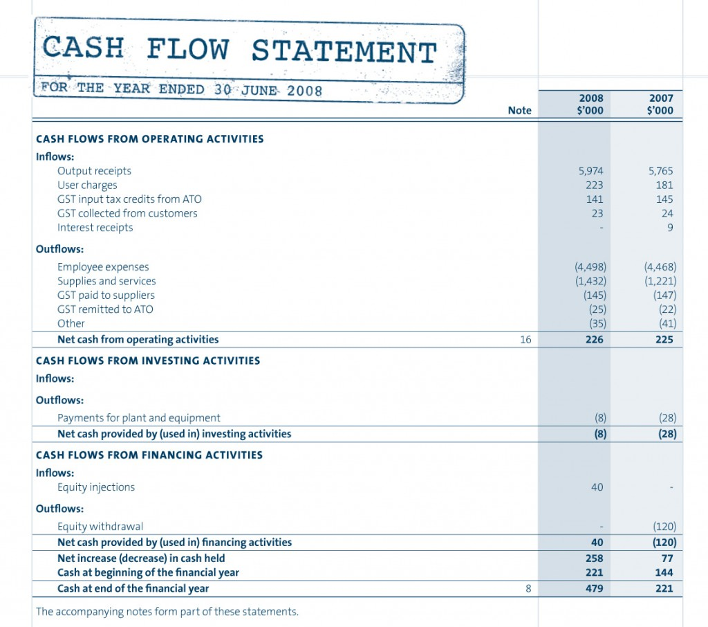 cash flow statement sample excel forest jovenesambientecas co