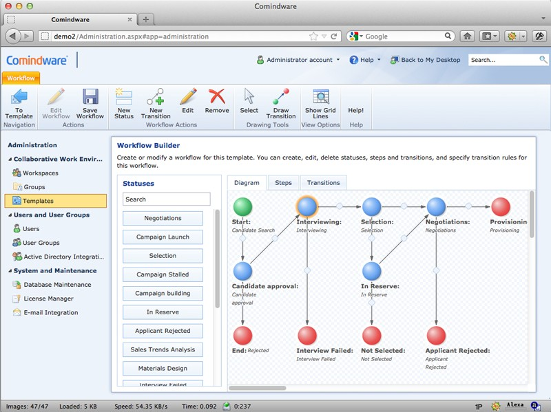 comindware_tracker_business_project_management