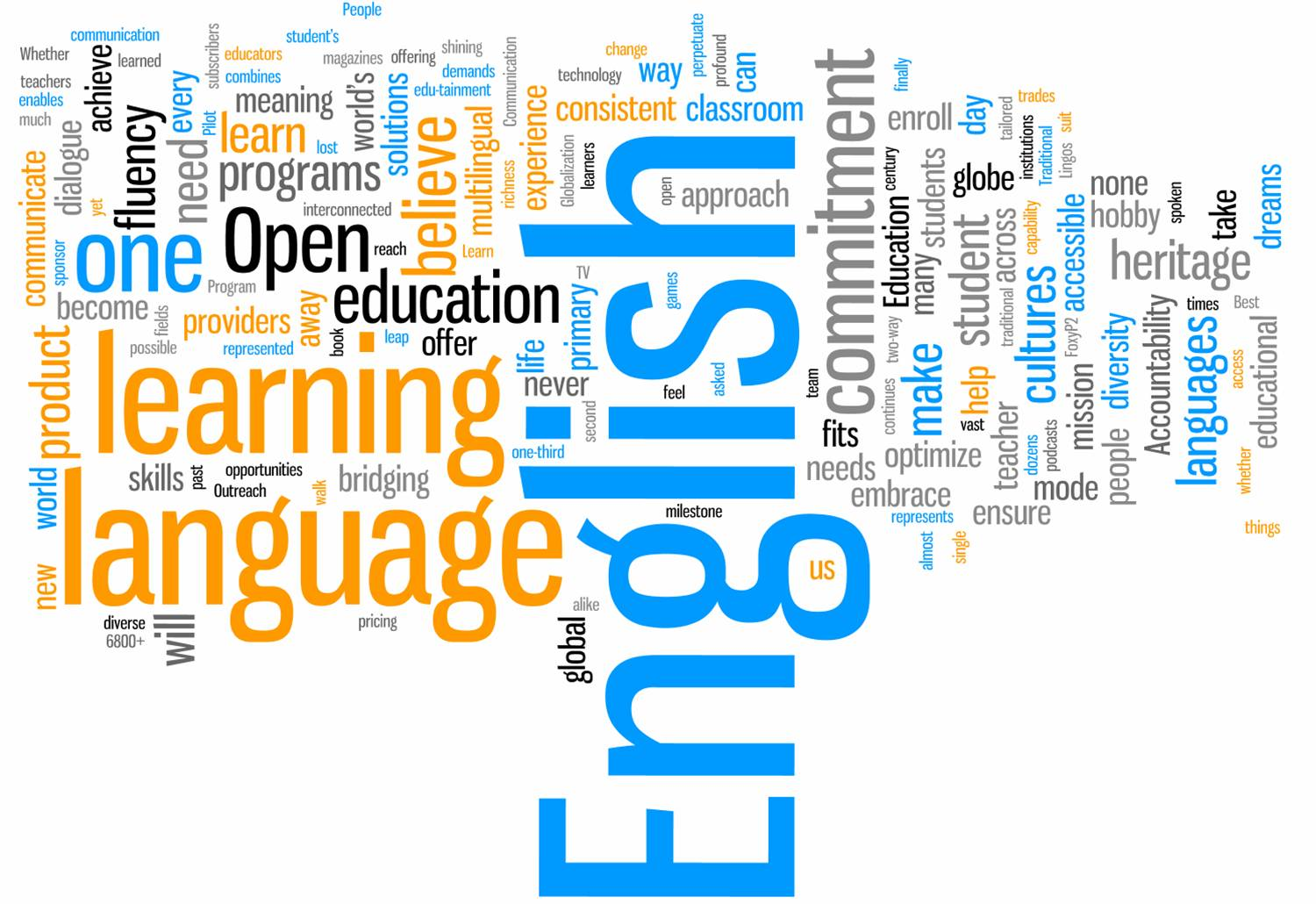 how i study the english language English in the world today free statement of the beginnings of english (part 2) the beginnings of english (part 3) what is english (part 1) making the decision to study can be a big step.