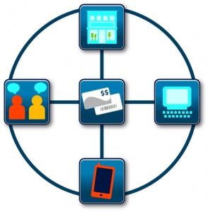 omni channel marketing companies
