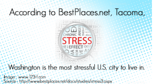 The_stress_of_moving_to_a_big_city[1]