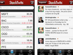 Best option traders on stocktwits