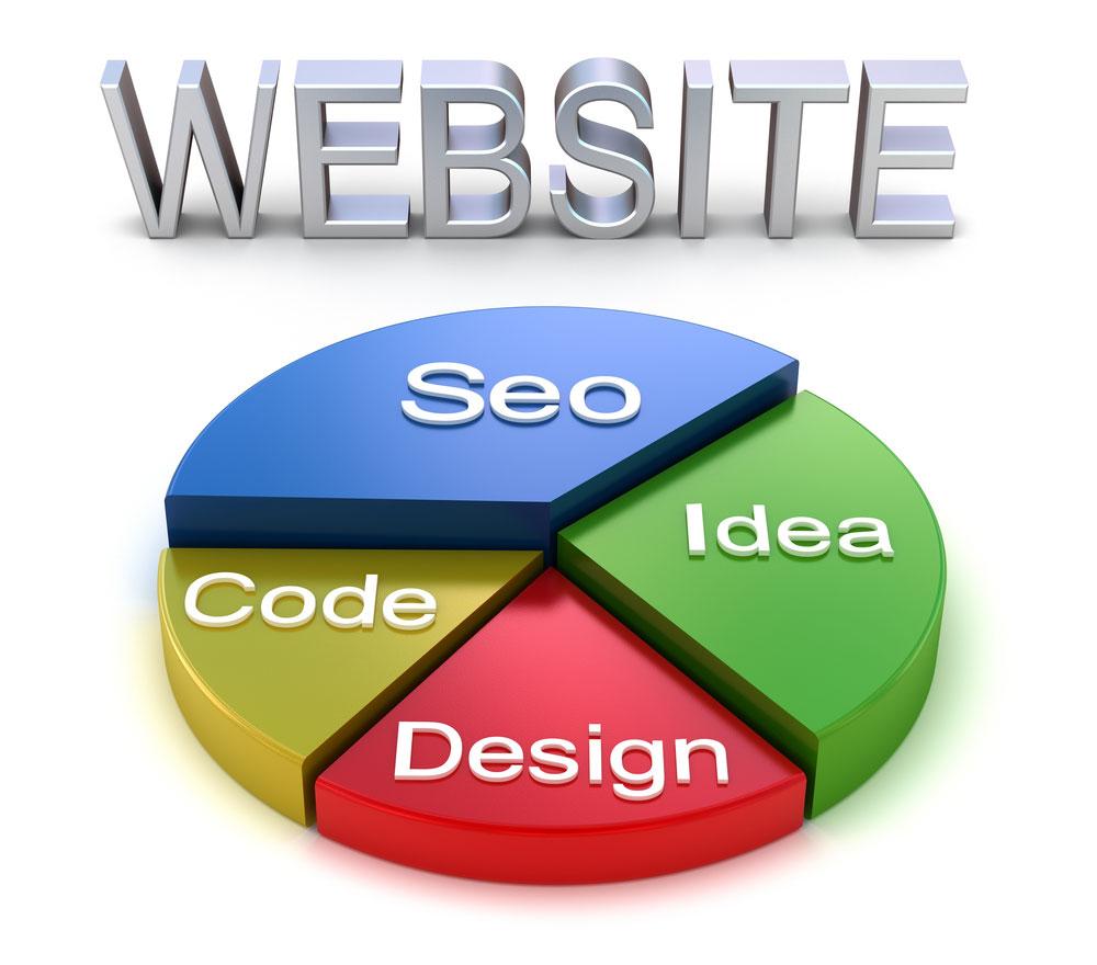 Advantages Of Hiring A Web Design Agency