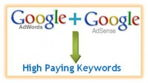 High Paying Keywords 2011