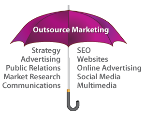 outsource-marketing