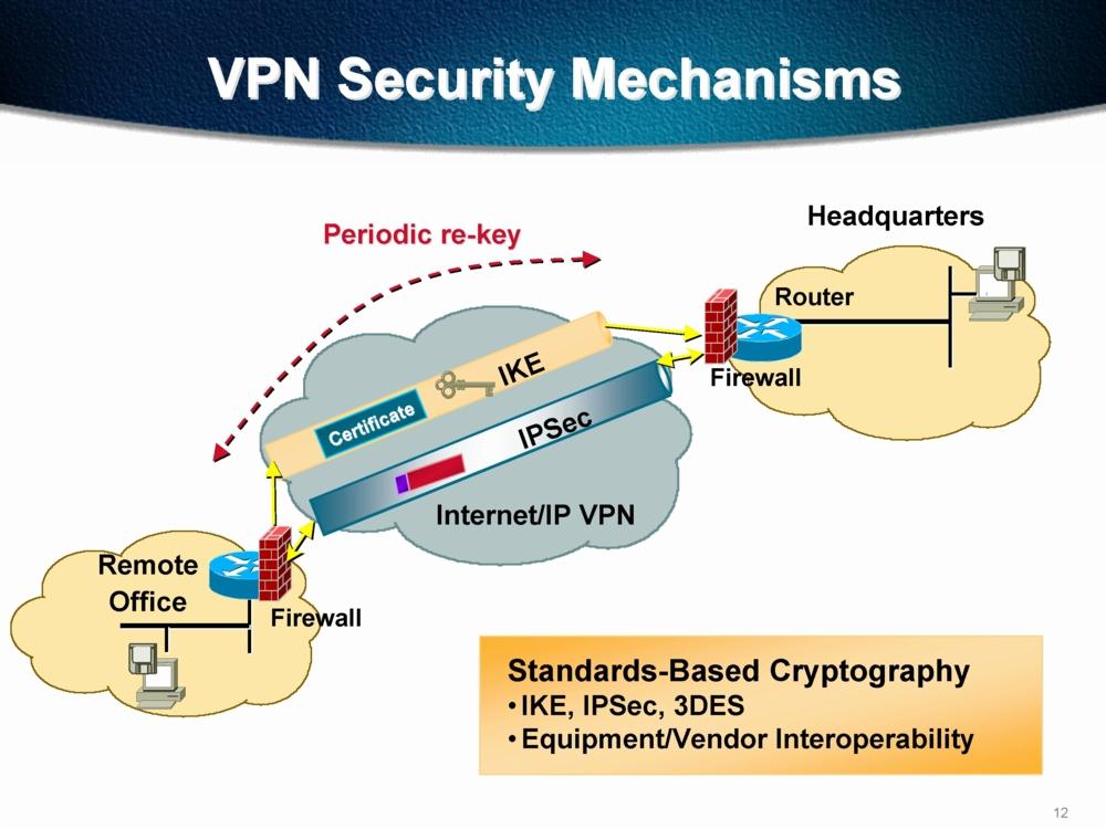 vpn_security