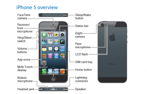 iPhone5_Overview