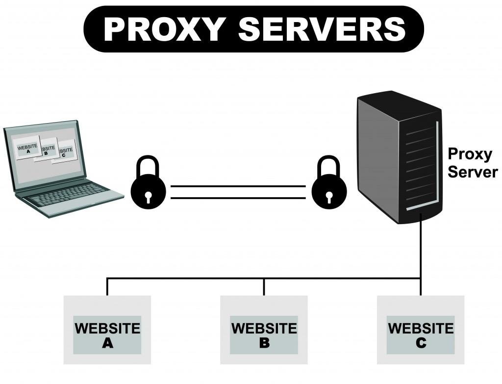 A Proxy Server Increases You Network Safety and Security