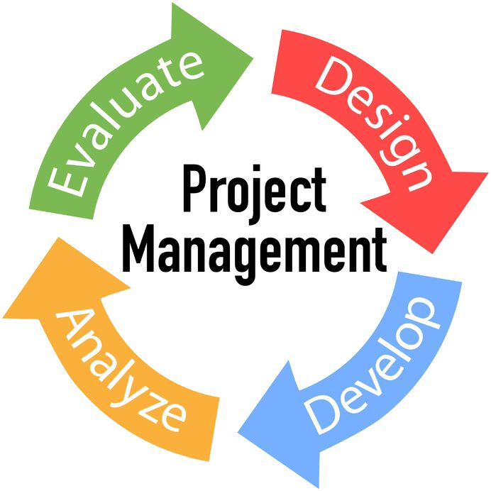 Main Advantages of a Web Based Project Management Software