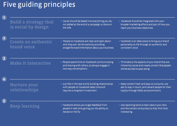 Facebook-Strategy-guide-principles
