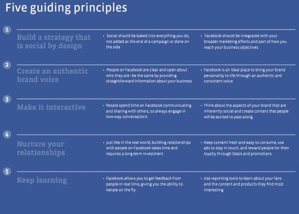 Utilizing Successful Direct Marketing Through Facebook
