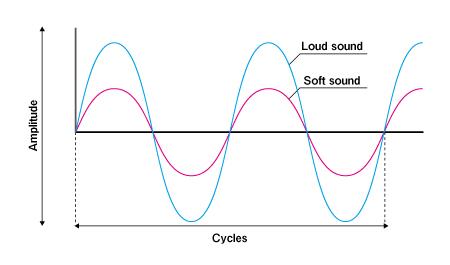 lous-soft-sounds