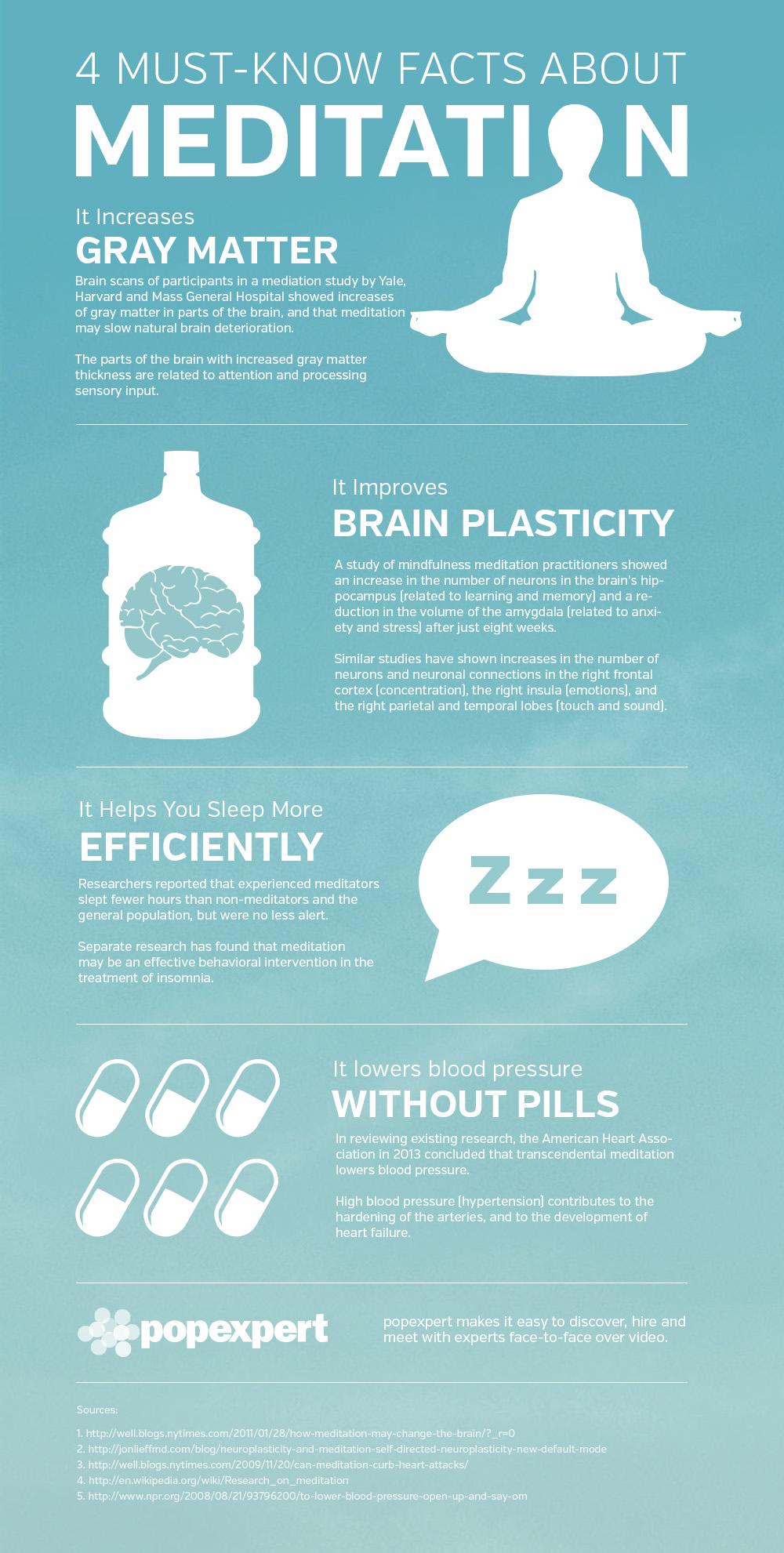 meditation-infographic