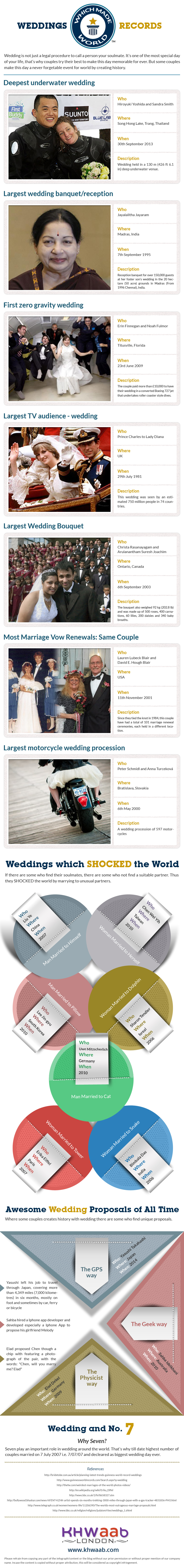 weddings-which-made-world-records