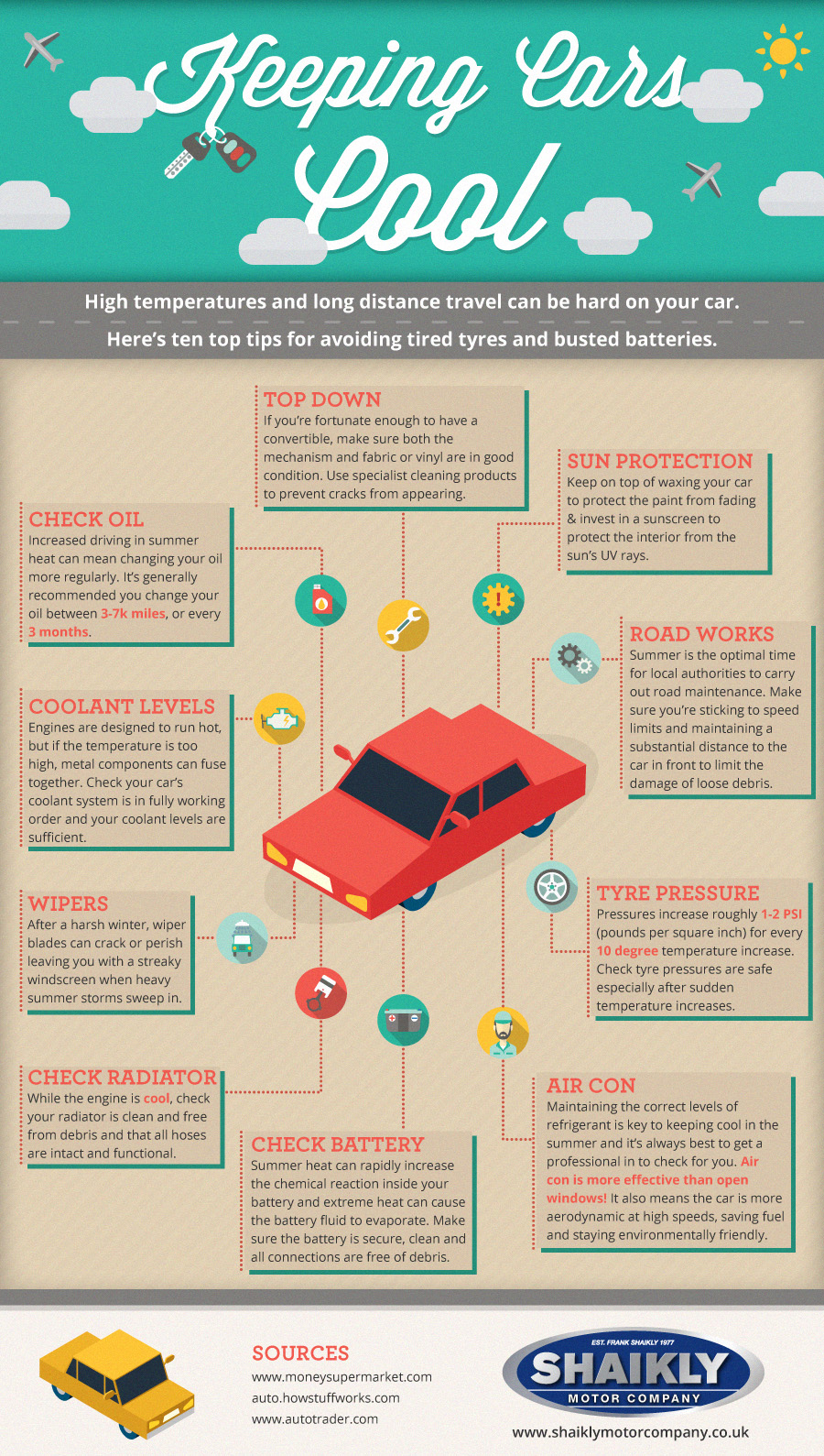 shaikly-summer-car-care-infographic