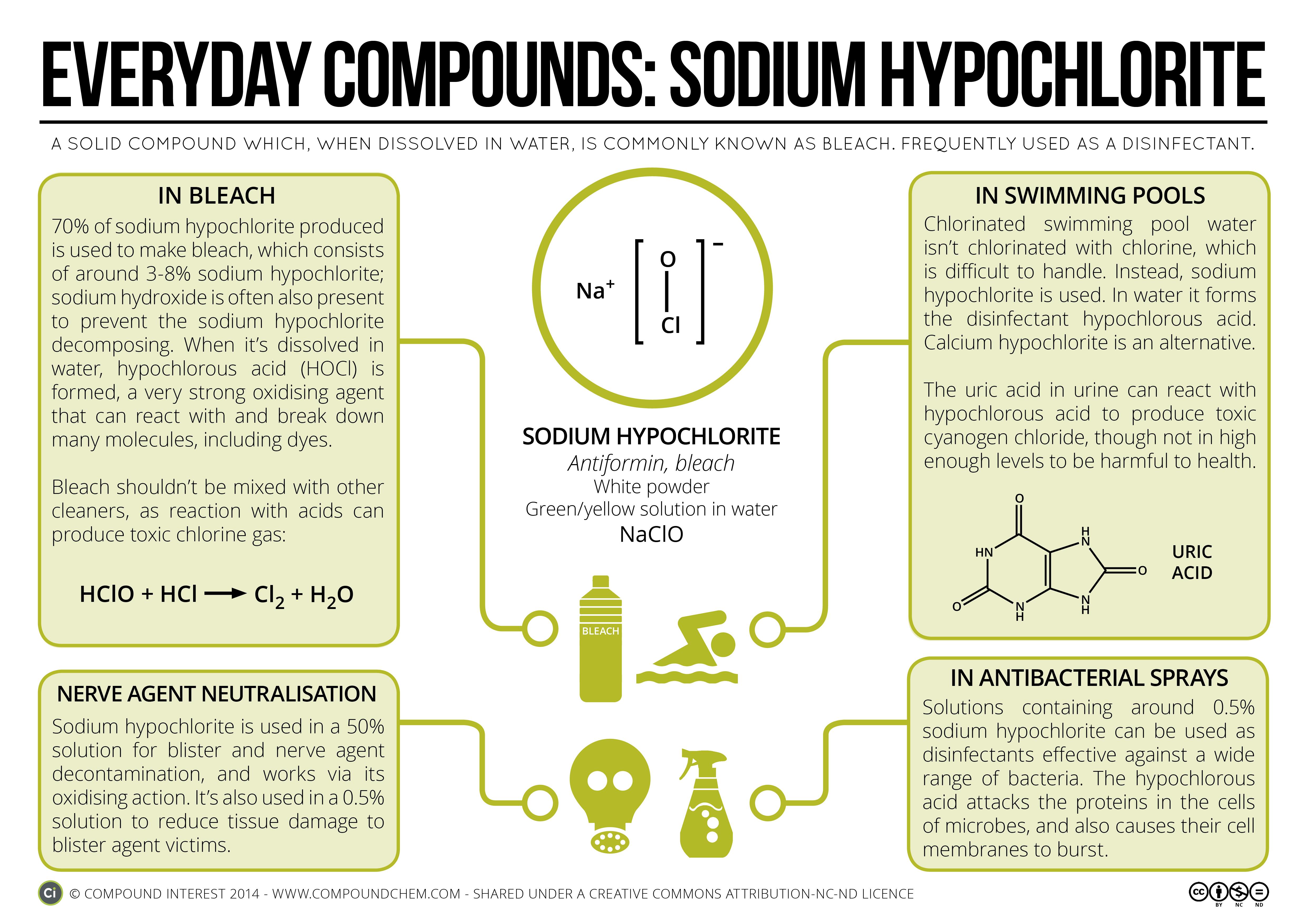 EC5-Sodium-Hypochlorite-Bleach