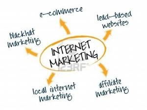 internet-business-marketing