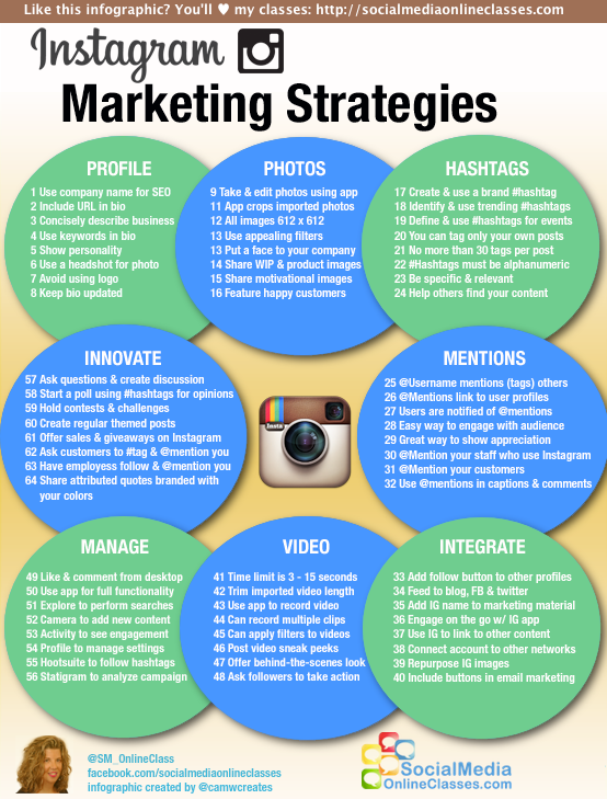 Instagram-marketing-infographic