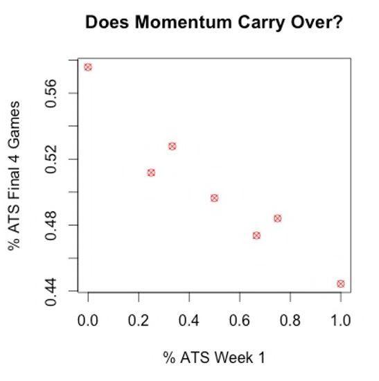 ats2_momentum090315