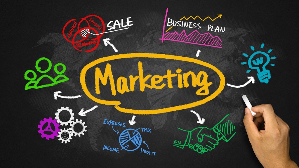 4 Golden Rules of Marketing Every Business Should Know