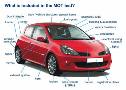 What You Need to Know About the MOT Test