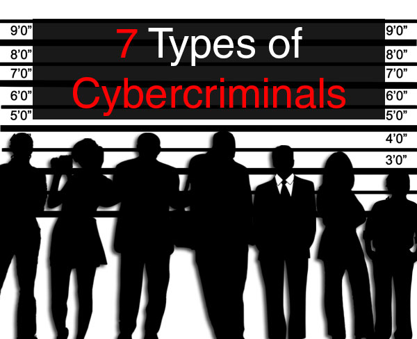 7 Types Of Cybercriminals And How They Operate