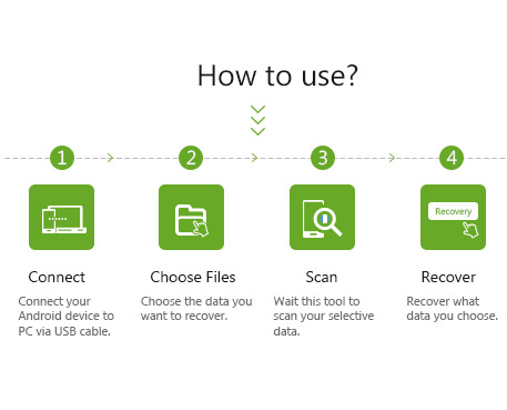how-to-use-android-data-recovery