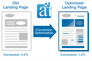 Why optimize landing page for seo