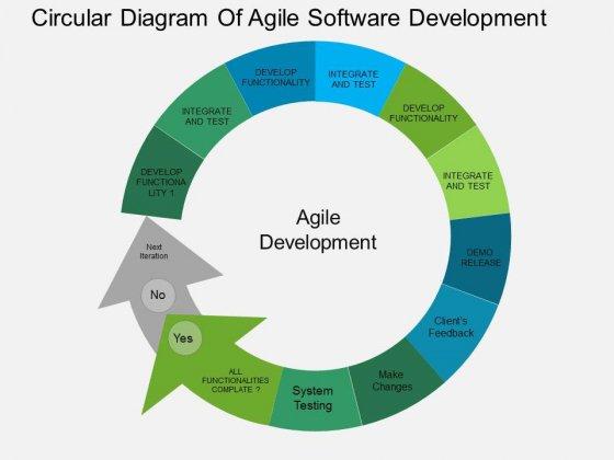 Software Development Metrics  Identifying The Most