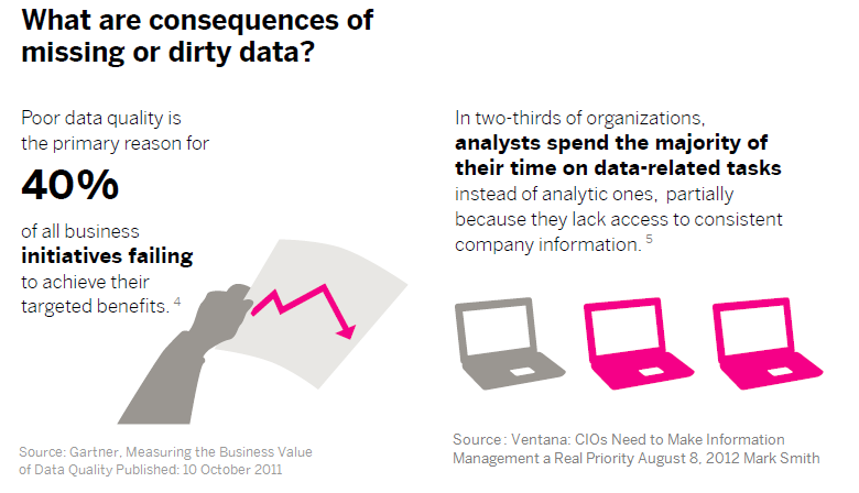 data_infographic