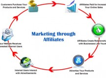 Tips for Starting Your Own Affiliate Marketing Blog