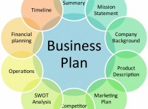 How to Write a Business Plan? Here's a Method That Doesn't Actually Suck