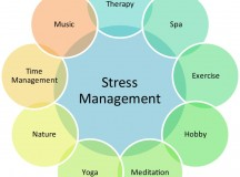 Useful Stress Management Tips to Get a Grip of Your Life in Times of Financial Crisis