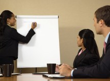 Small Business Productivity Training - 5 Ways To Improve Employee Efficiency