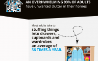 Are You a Secret Hoarder? [Infographic]