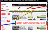 Common Reasons why Car Dealers Should Invest in SEO in 2015