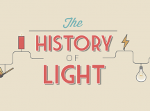 The History Of Light [Infographic]