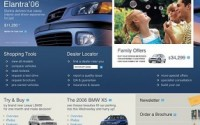 Why Auto Dealer Websites should be Responsive