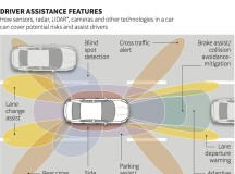 How Accident Prevention Technologies Increase Road Safety