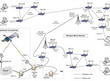 Top Reasons Why You Should Not Connect to the Unsecured Networks