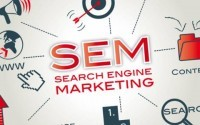 Search Engine Marketing Will Put You In Touch With Customers Faster And More Efficiently
