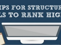 What Is Structuring URLs and How Does It Work? [Infographic]
