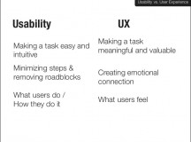 Website Usability VS. User Experience