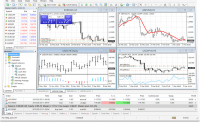Forex Trading with Metatrader 4 – an Overview