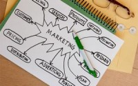 Effective Business Promotion Tactics