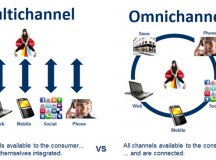 Omni-channel vs. Multi-channel Marketing