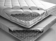 The innerspring mattresses