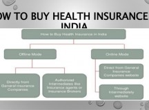 10 Smart Things to Compare before you Buy Health Insurance in India